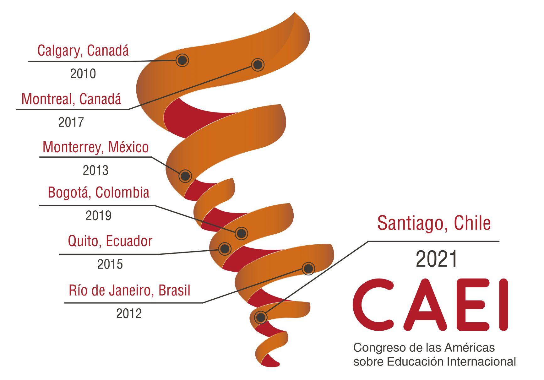Consejo de Rectores participa en la séptima versión del Congreso de las Américas sobre Educación Internacional